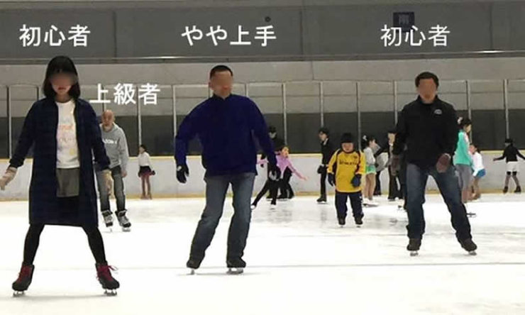 スケートと猫背